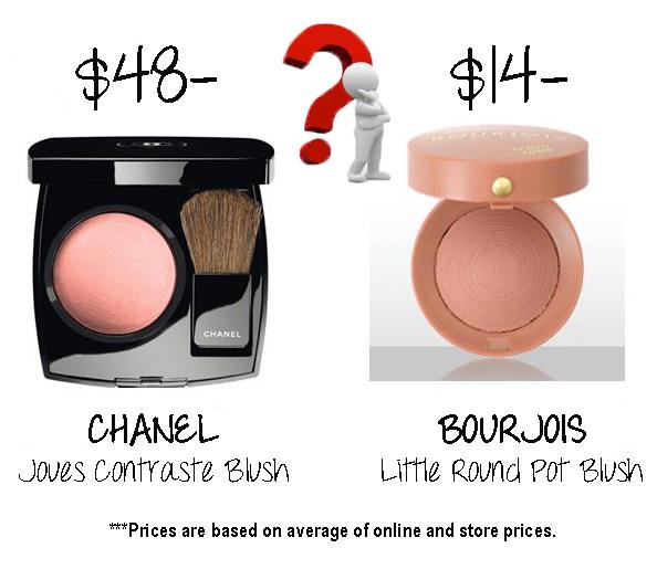 Chanel & Bourjois