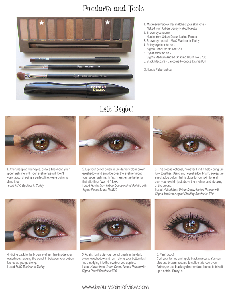 Everyday Eye Makeup .www.beautypointofview.com