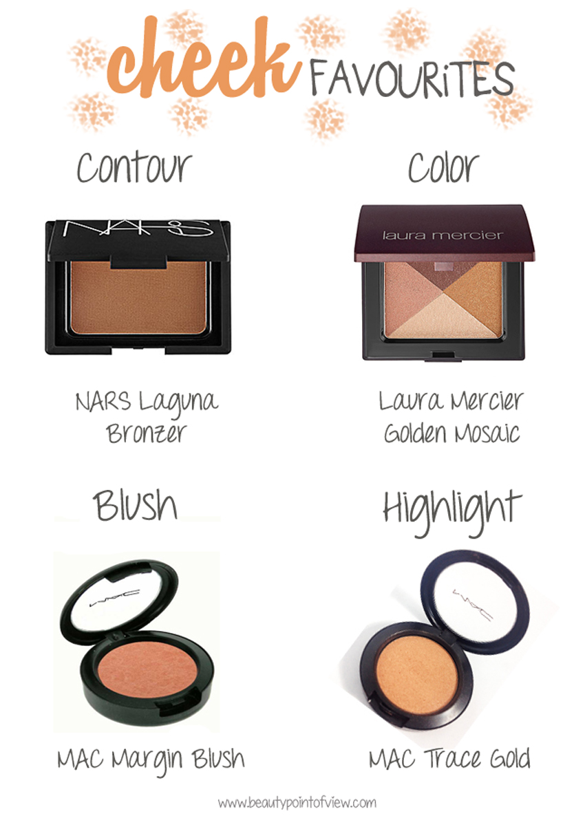 Favourite Cheek Products
