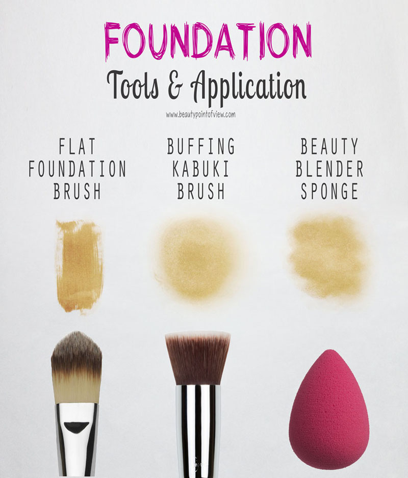 FoundationTools