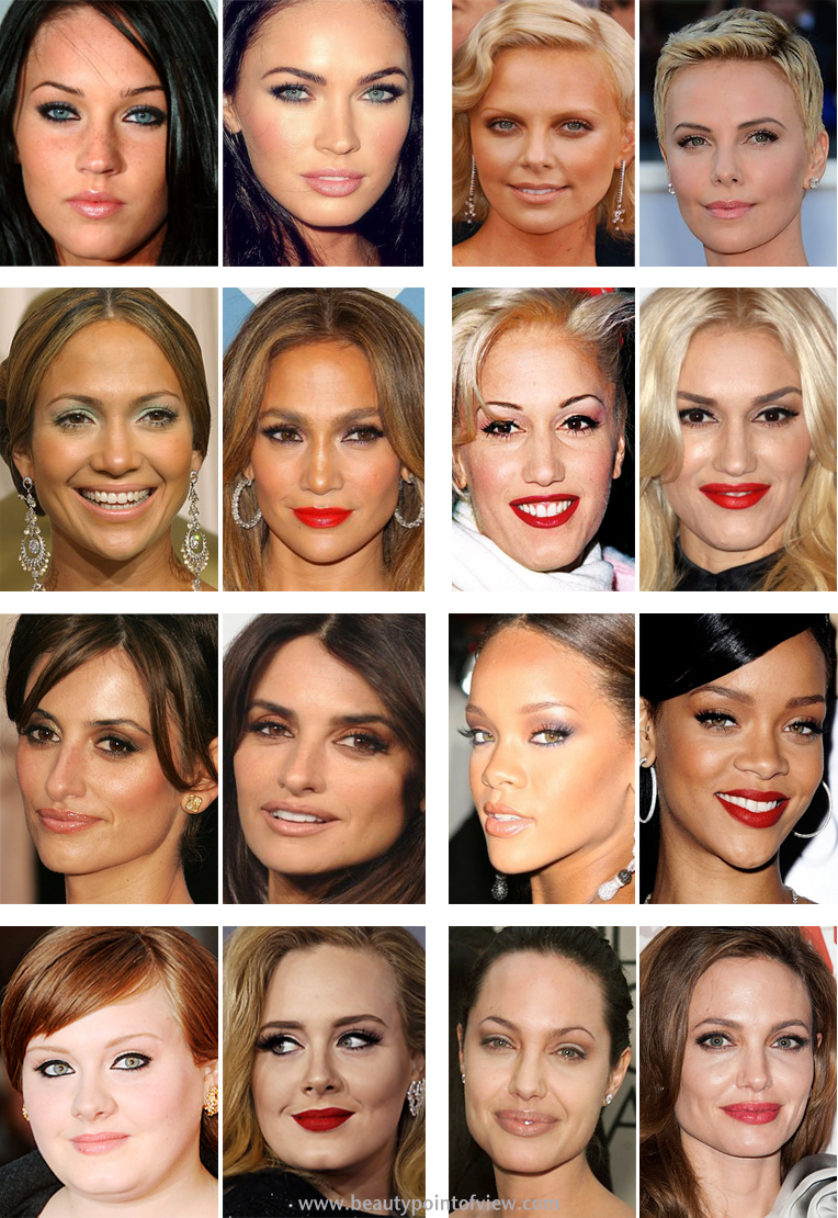 Importance Of Eyebrows