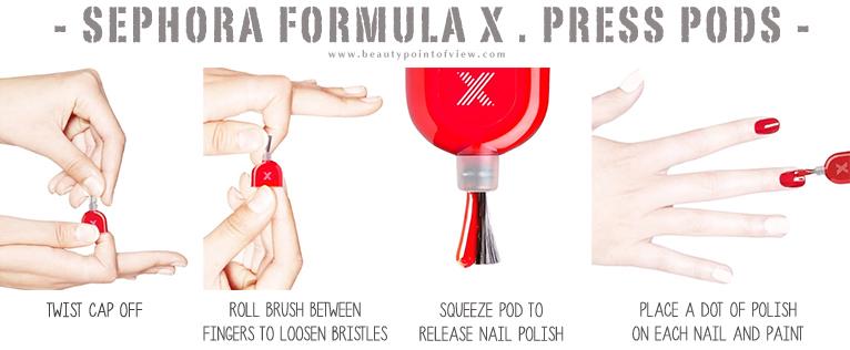 FormulaXPods