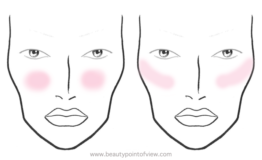 Blush Application
