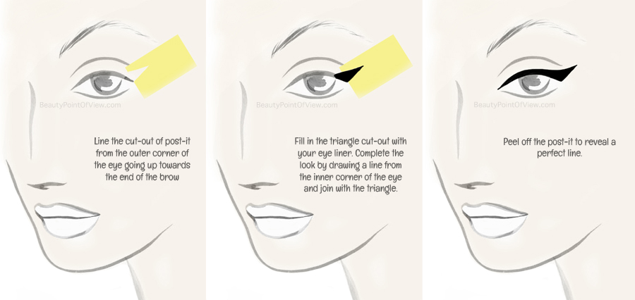 Post Its For Makeup Beauty Point Of View