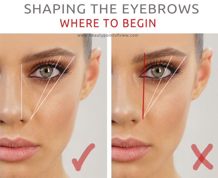 Shaping The Eyebrows - Beauty Point Of View